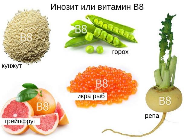 инозит или витамин В8