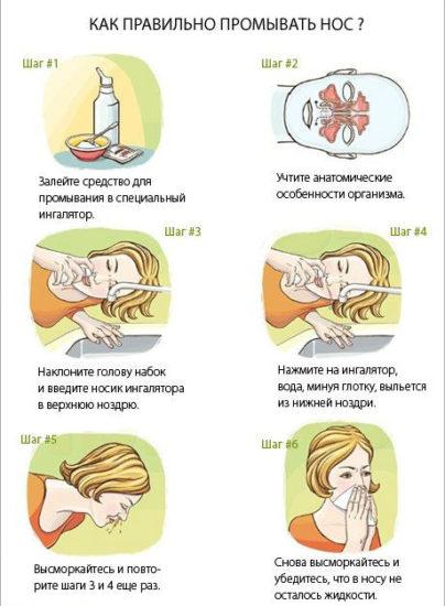 как правильно промывать нос солевыми раствором
