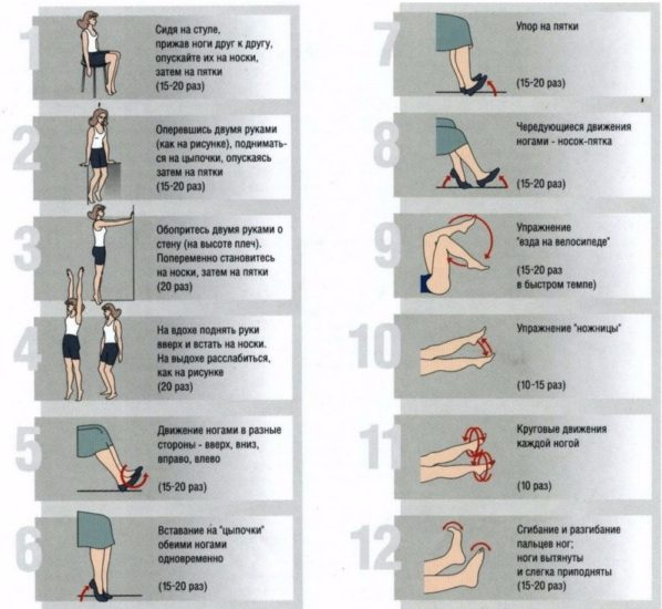 лечебная гимнастика при варикозе