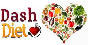 питание для гипертоника с диетой dash