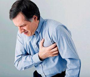 проявления ишемии миокарда