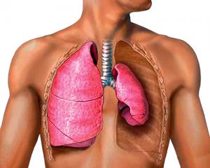 осложнения после биопсии сердца