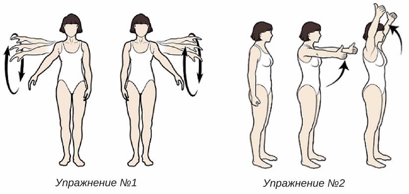 упражнения при аритмии