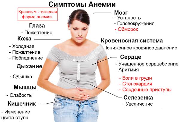 причины поражения сердца