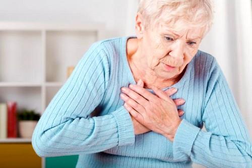 причины боли за грудиной