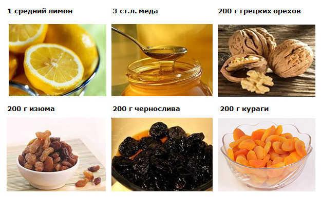 полезное питание для миокарда