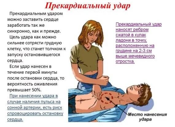помощь при приступе