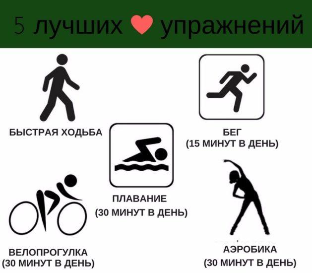 5 лучших упражнений для сердца