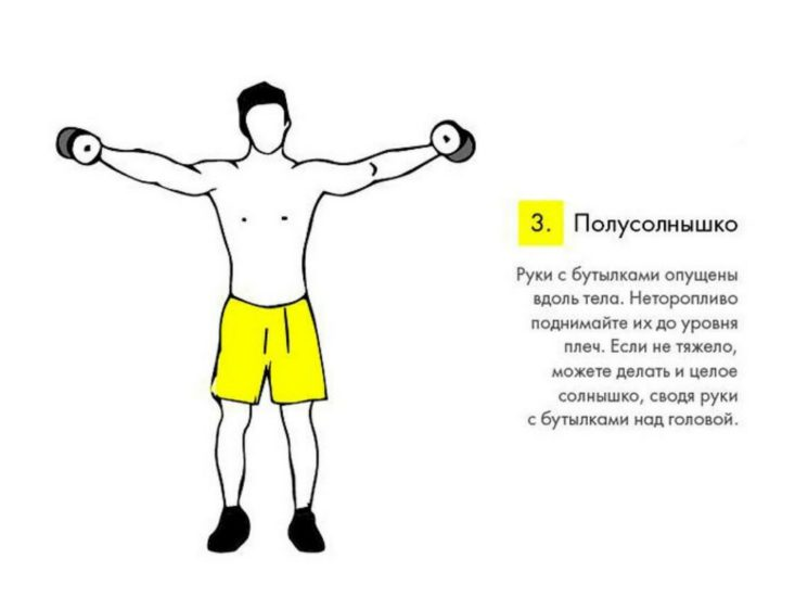 укрепление сердечной мышцы