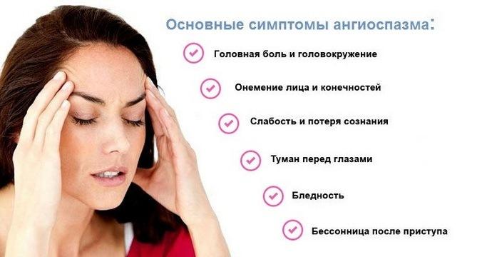 Симптомы ангиоспазма