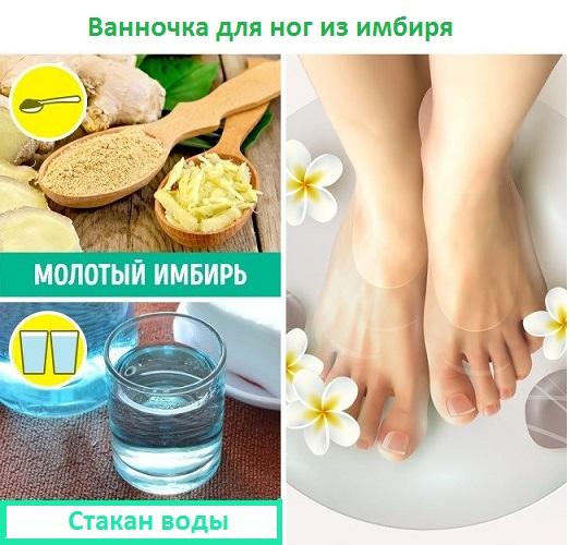 ванночка из имбиря при гипертонии