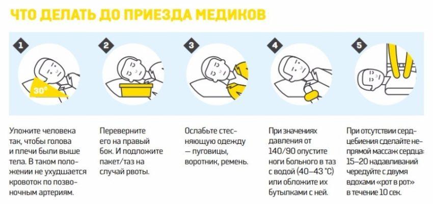 инсульт и помощь
