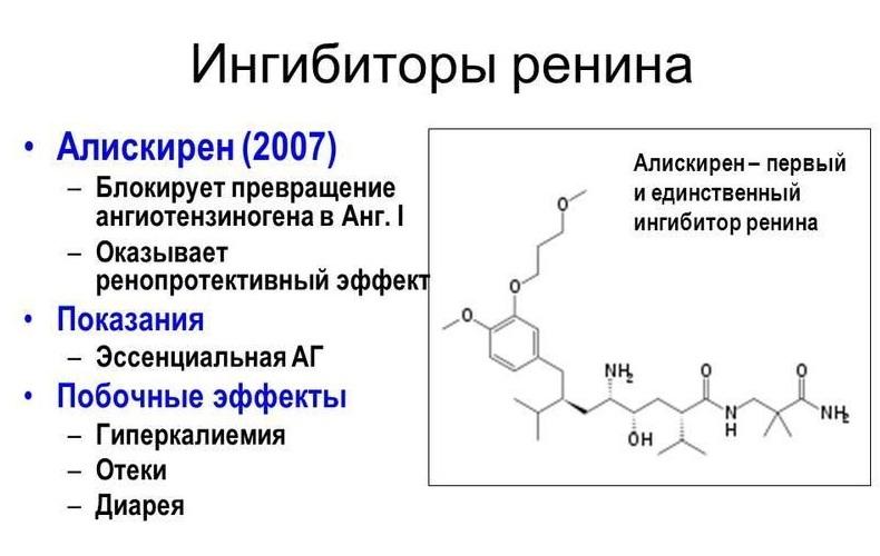 ингибиторы ренина