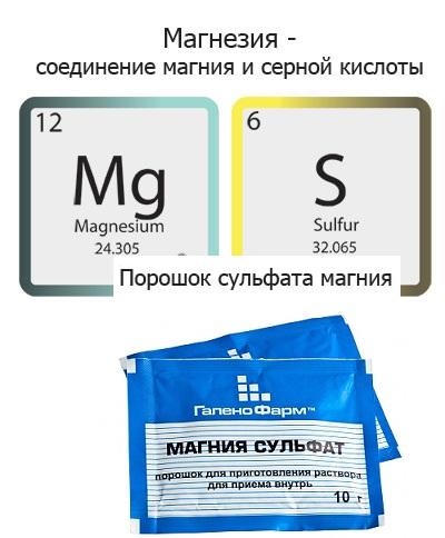 магнезия состав