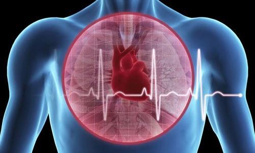 функциональные классы сердечной недостаточности