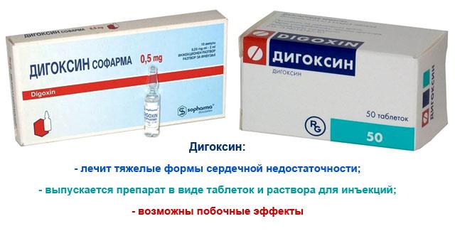 дигоксин форма выпуска