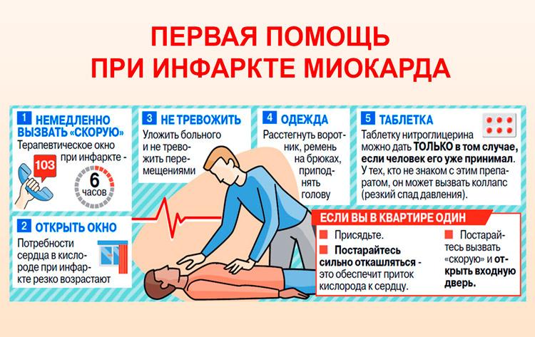 первая помощь при инфаркте миокарда