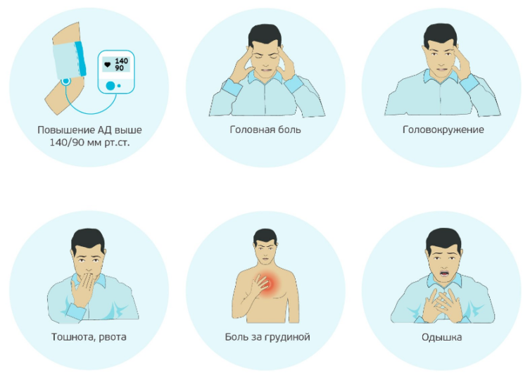 первичная гипертензия симптомы