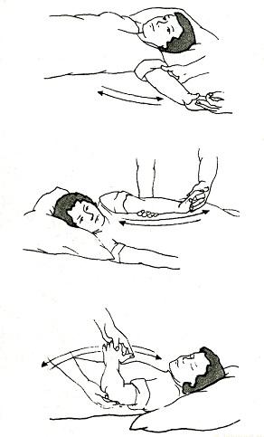 упражнения для снятия спастики рук