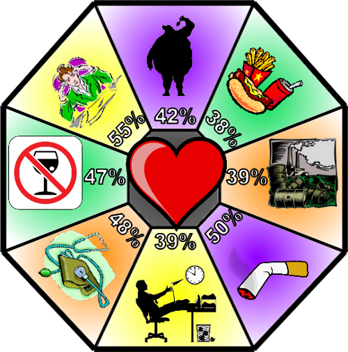 факторы риска гб