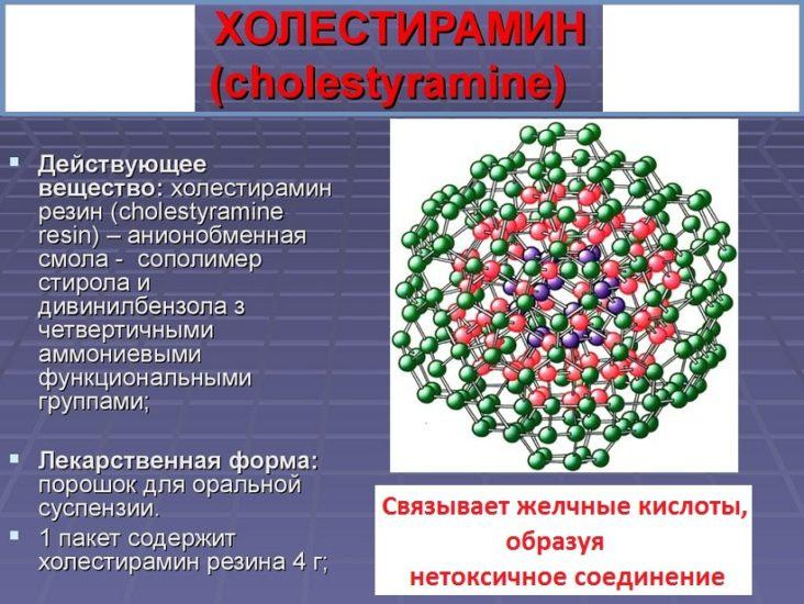 холестерамин действие