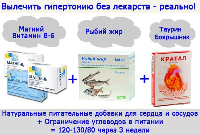 гипертония лечение рыбьим жиром