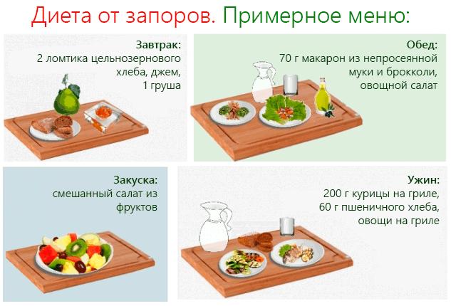 Особенности питания при гемморое