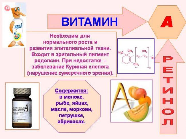 Действие витамина А