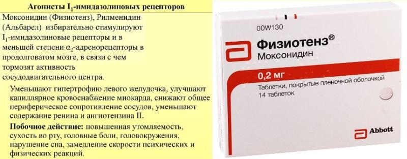 применение физиотенза
