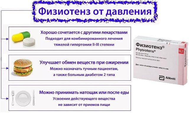 действие физиотенза