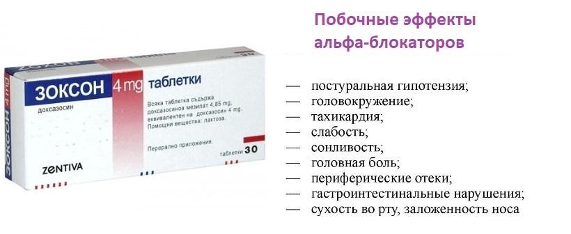 Побочные эффекты альфа-блокаторов