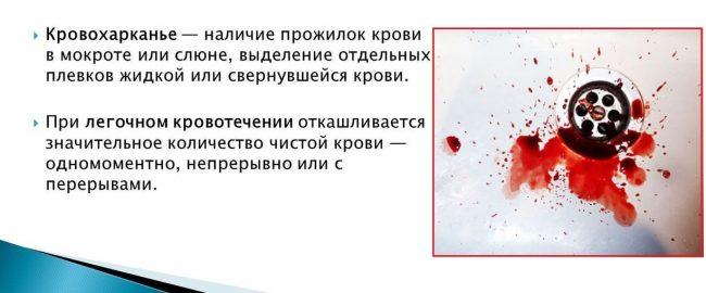 Отличие кровохарканья от легочного кровотечения