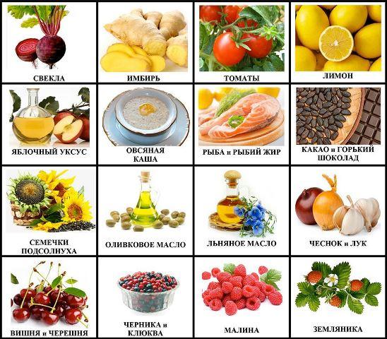 Продукты для снижения гемоглобина