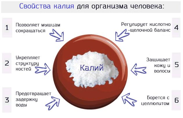 Свойства калия для организма человеа