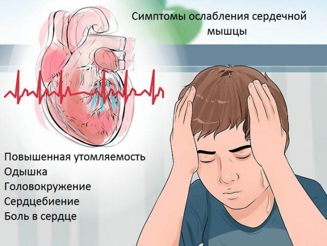 Симптомы ослабления сердечной мышцы
