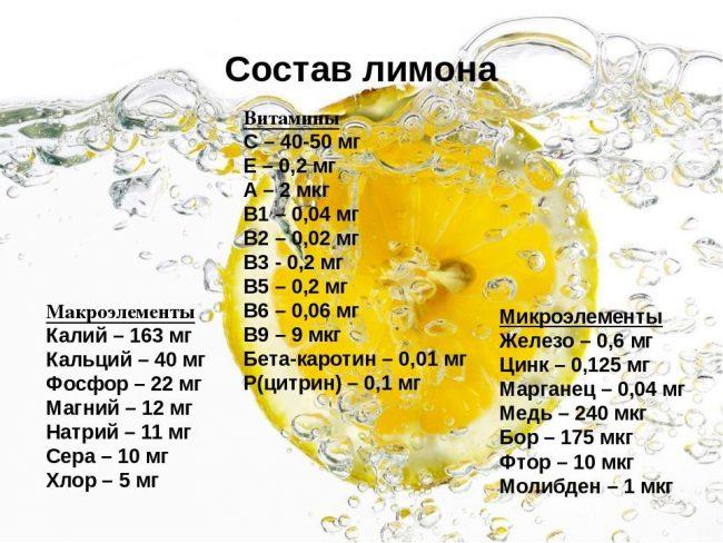 лимон состав пример